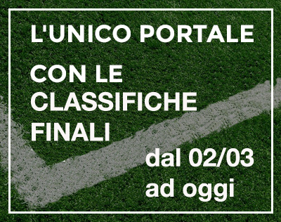 Classifiche dal 02/03 ad oggi